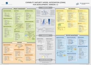 CMMI-DEV_v1.3_Poster_v2.0blog