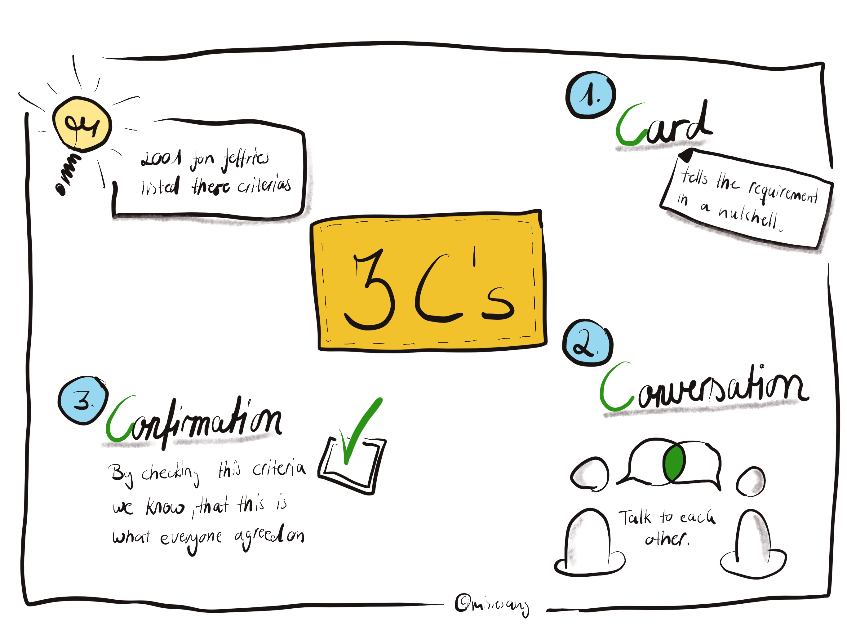 agile myth writing user stories is product owner work