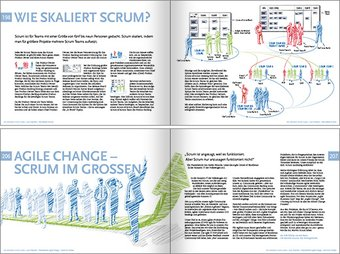 Der_Ultimative_Scrum_Guide_2_Agil-Skalieren-1.jpg