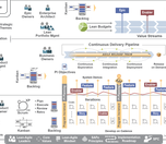 Scaled Agile Schulungen