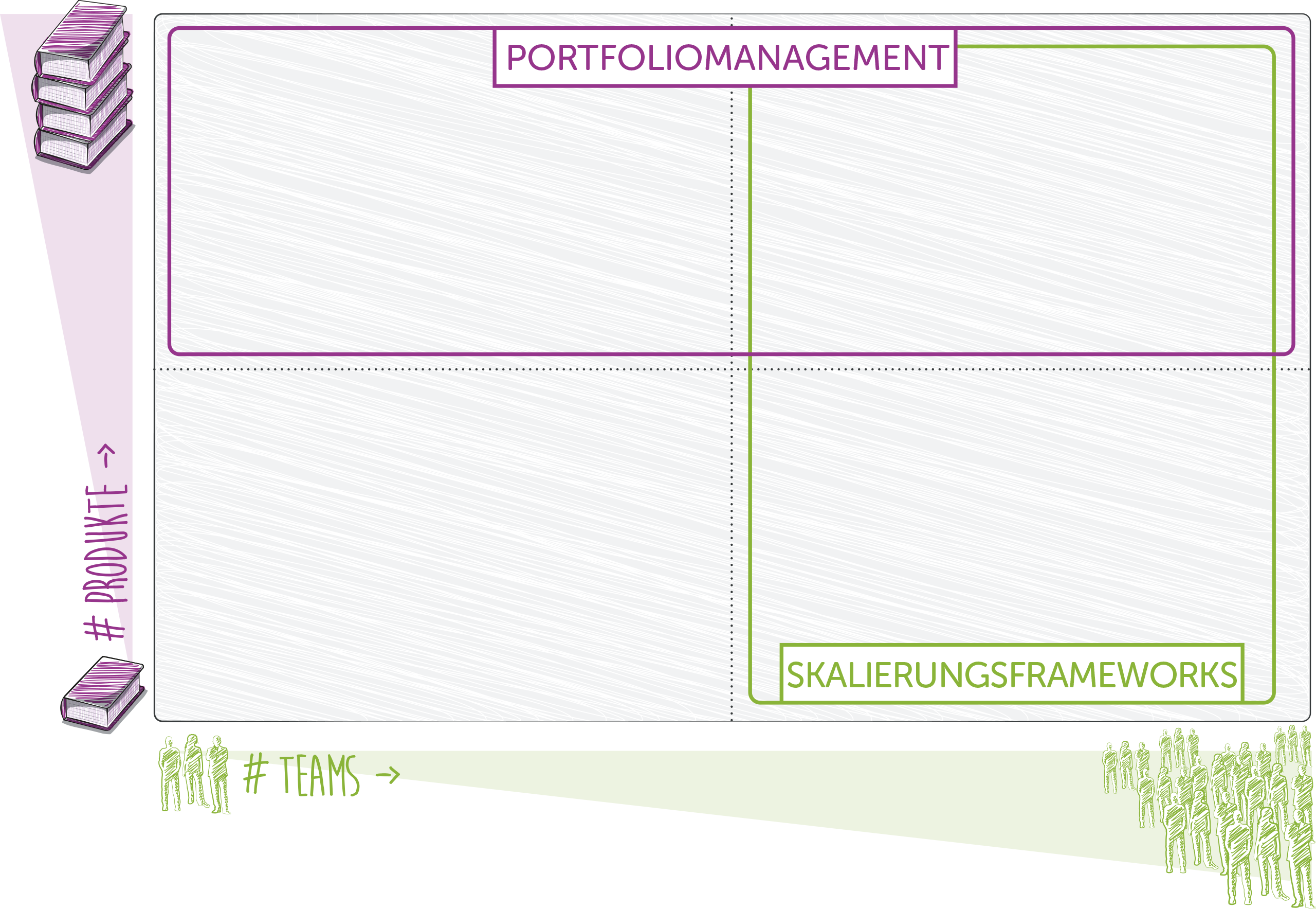 Portfoliomanagement.png
